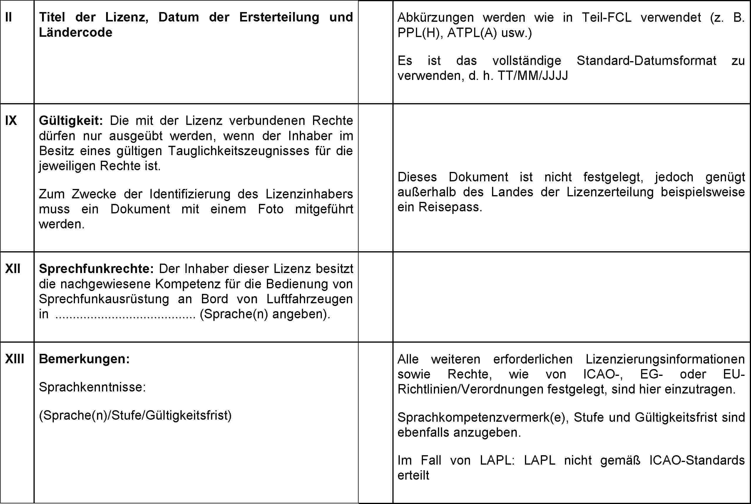 Erfreut Checkliste Vorlage Für Unterrichtsplan Fotos - Beispiel ...