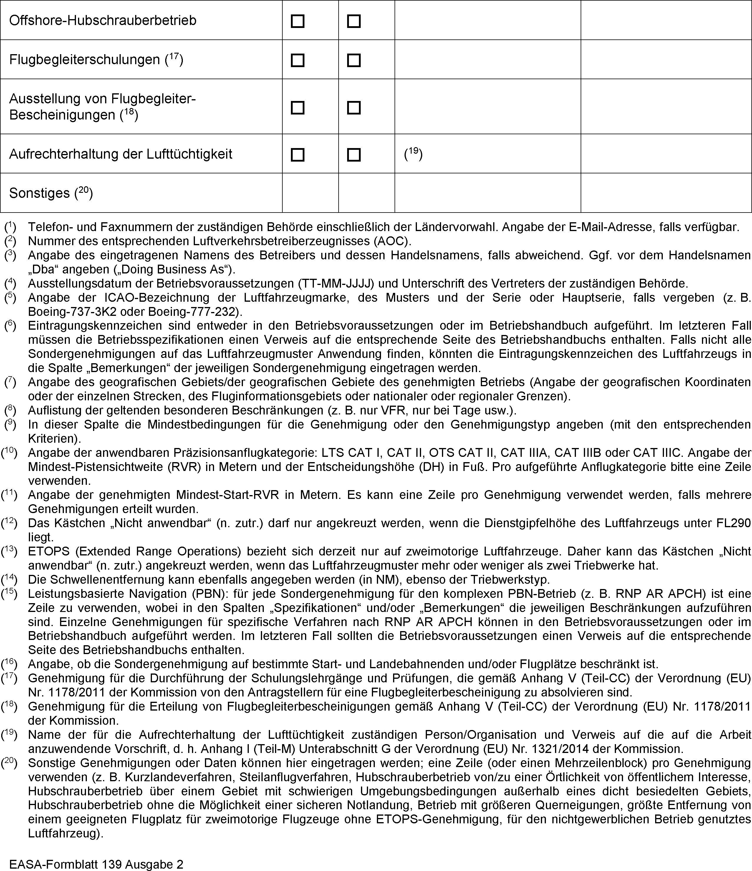 EUR-Lex - 02012R0965-20160825 - EN - EUR-Lex