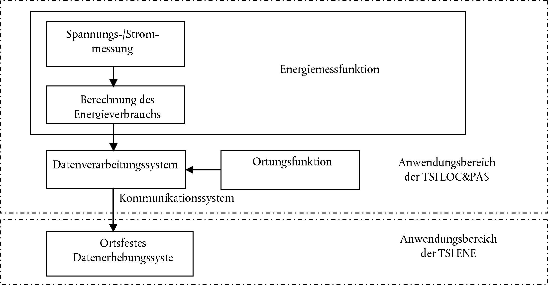 Tolle Schaltplansymbol Legende Bilder - Die Besten Elektrischen ...