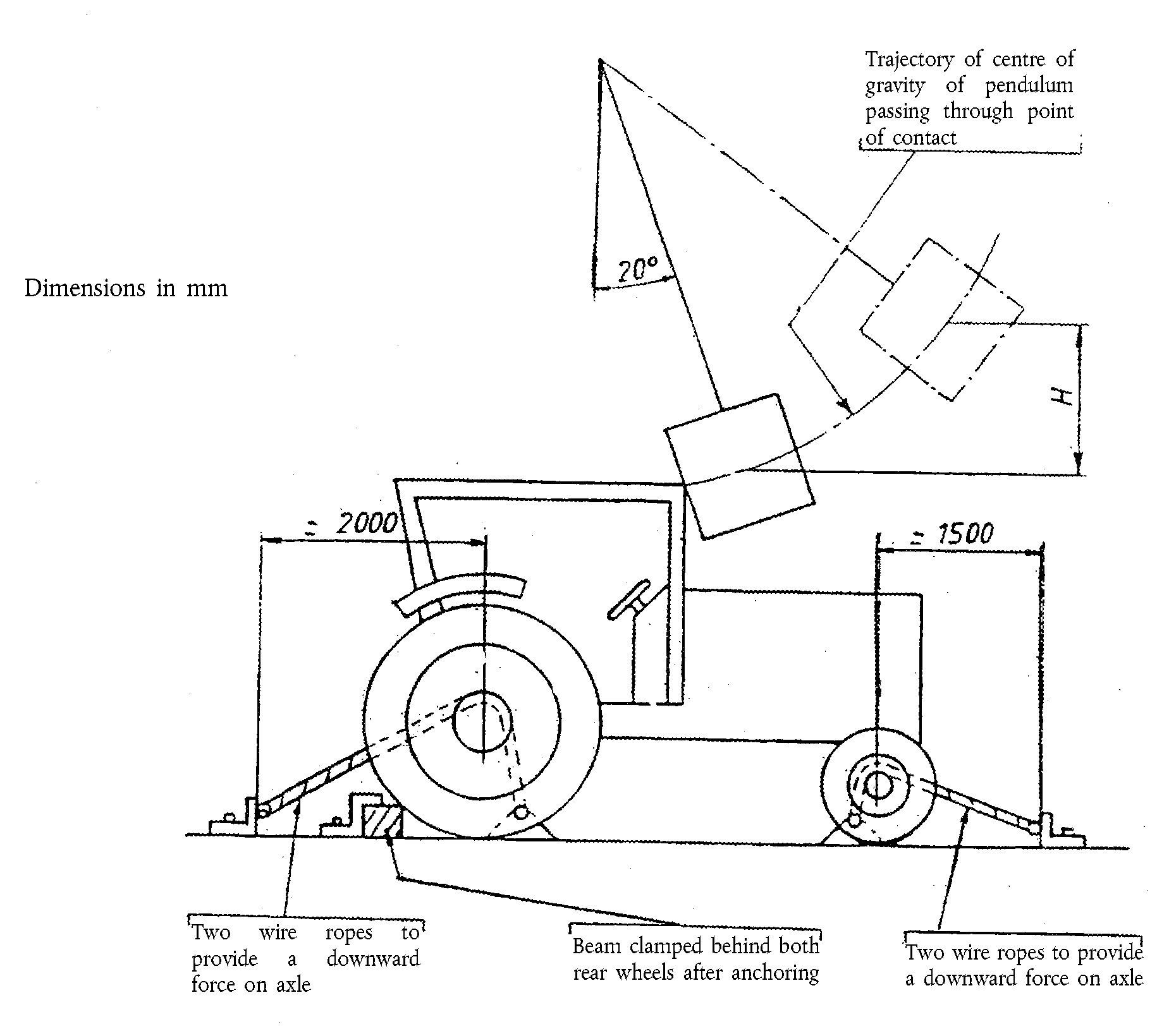 Eur Lex 02014r1322 20161014 En 6 Way Trailer Wiring Diagram Calking For Extra Protection Image
