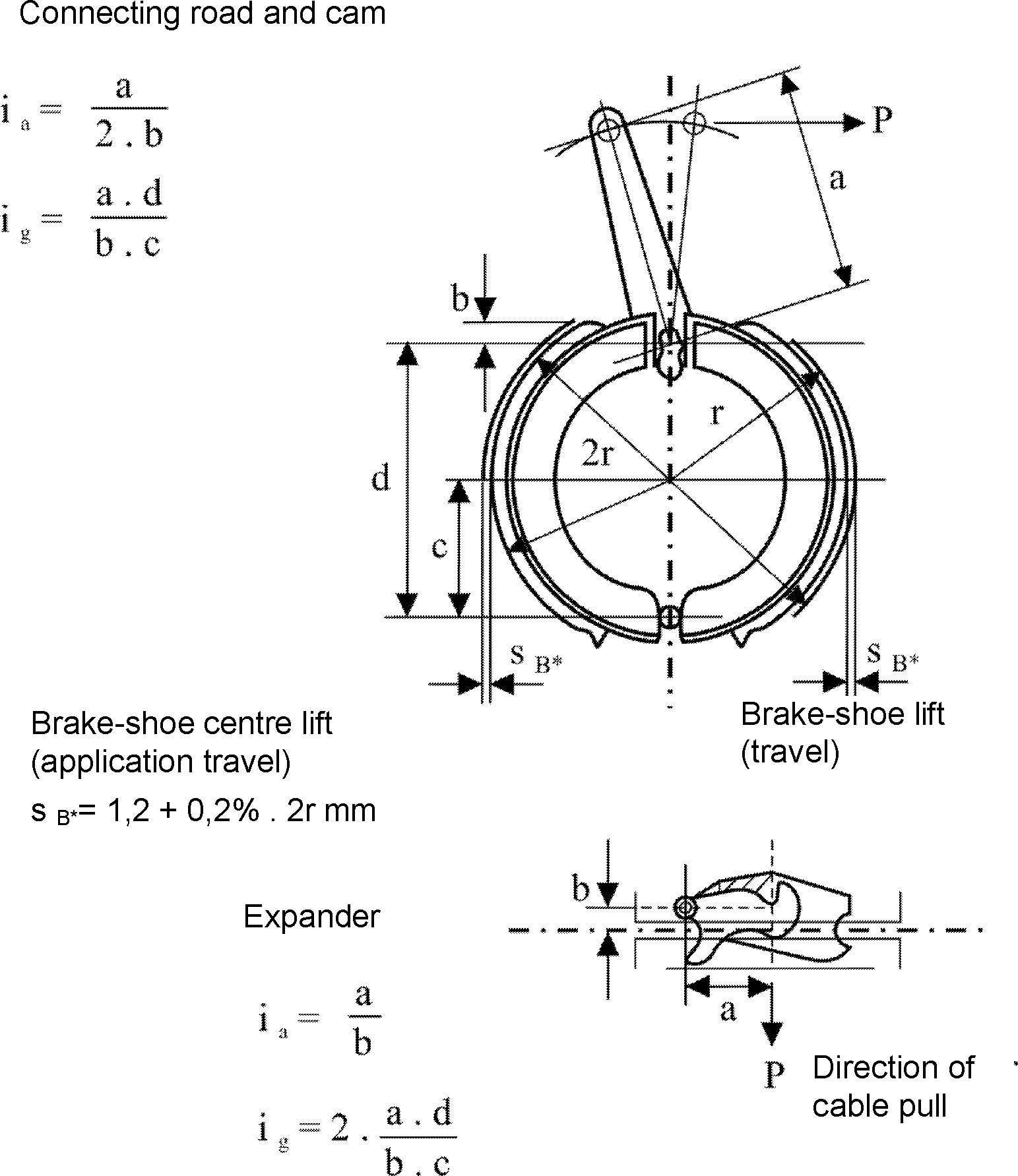 Eur Lex 02015r0068 20161014 En Amd A Diagram Of Engine Piston Figure 5