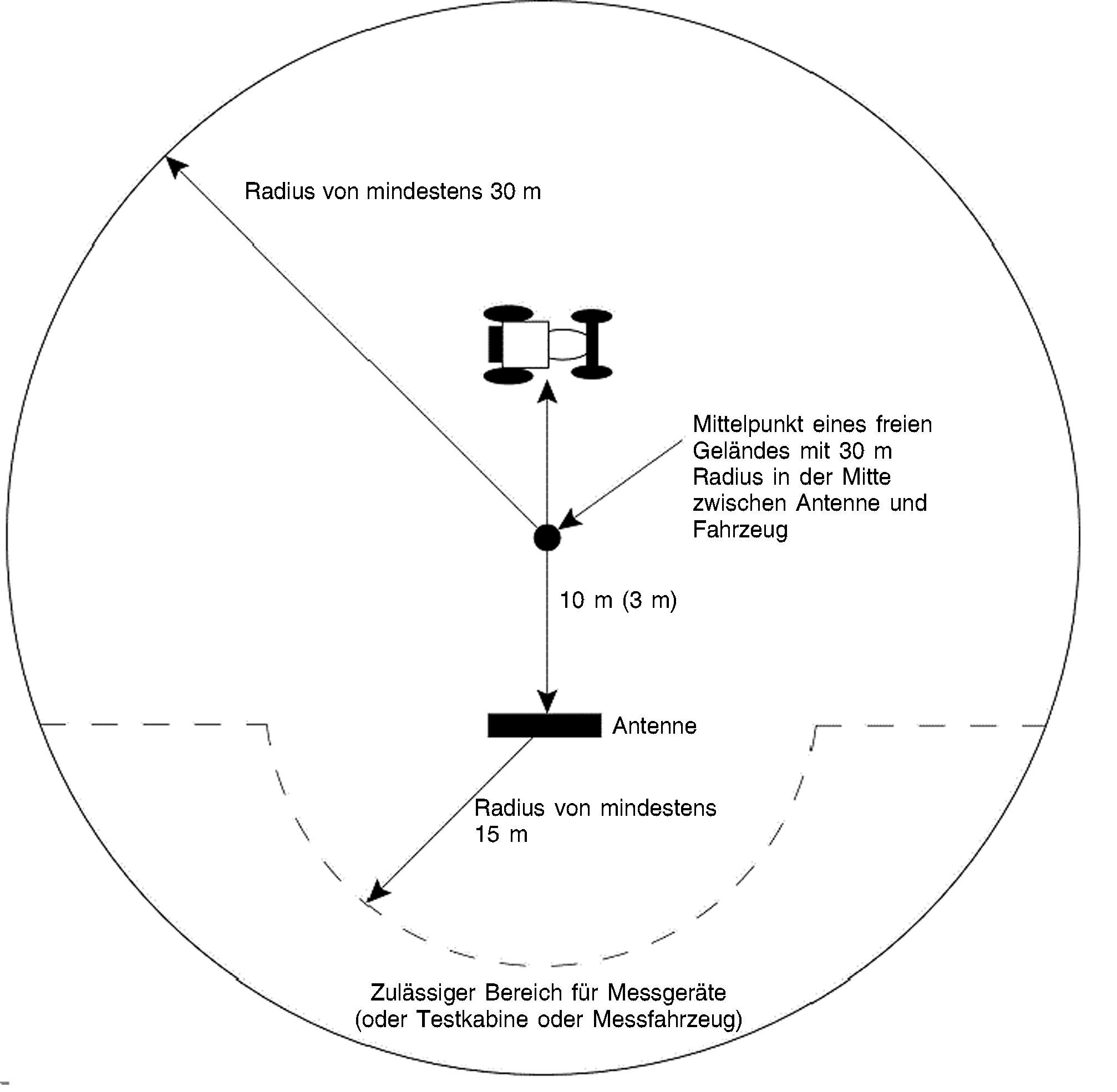 Ziemlich 3 Wege Schalter Dimmer Diagramm Zeitgenössisch ...
