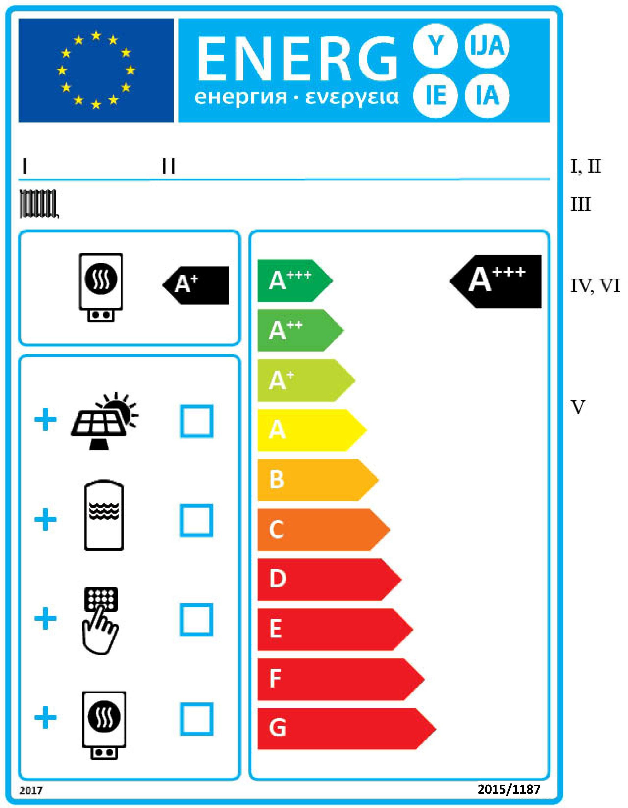EUR-Lex - 02015R1187-20170307 - EN - EUR-Lex