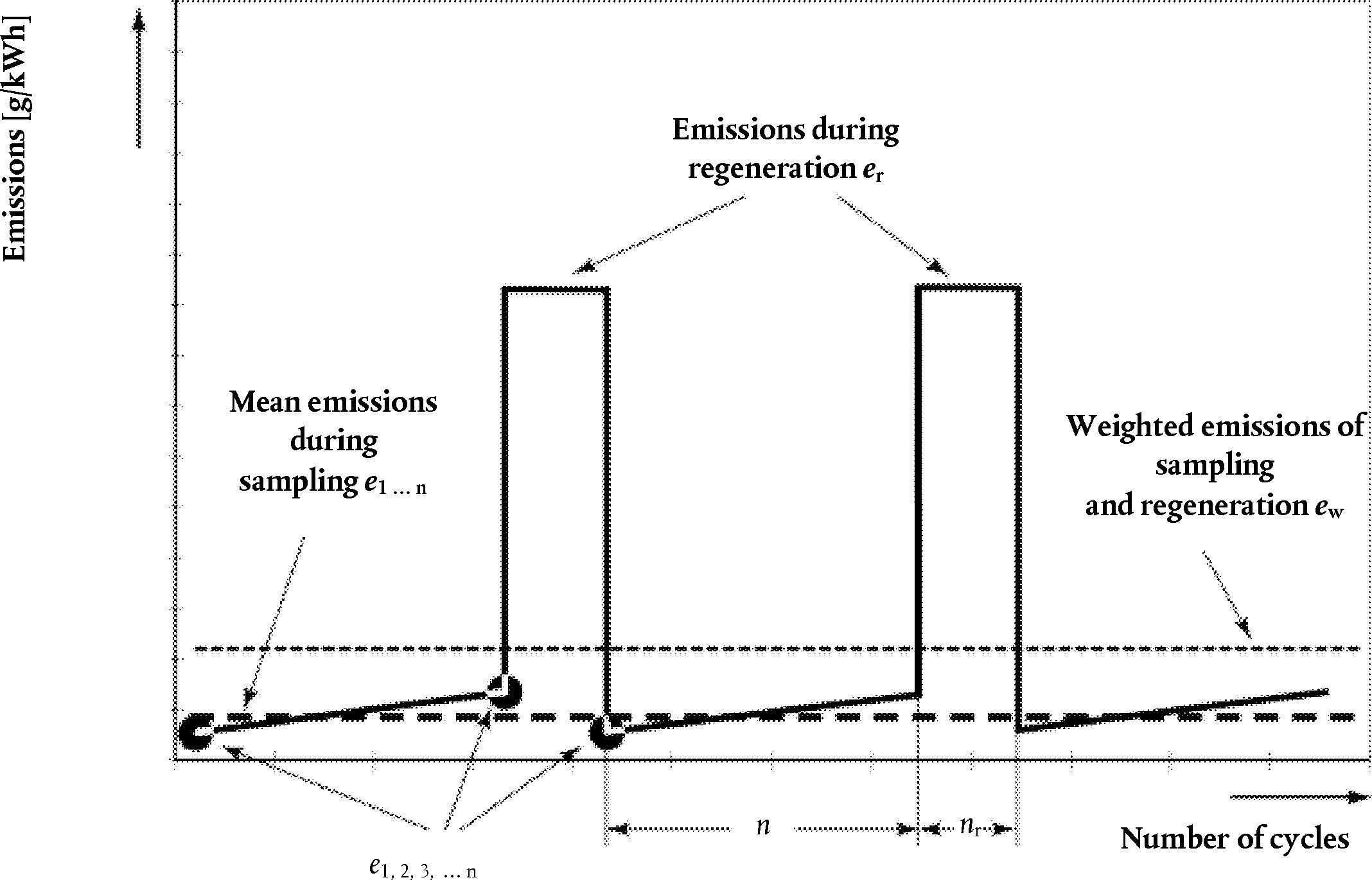Eur Lex 02017r0654 20180314 En Flow Diagram Besides Gas Forced Air Furnace On Generator Image
