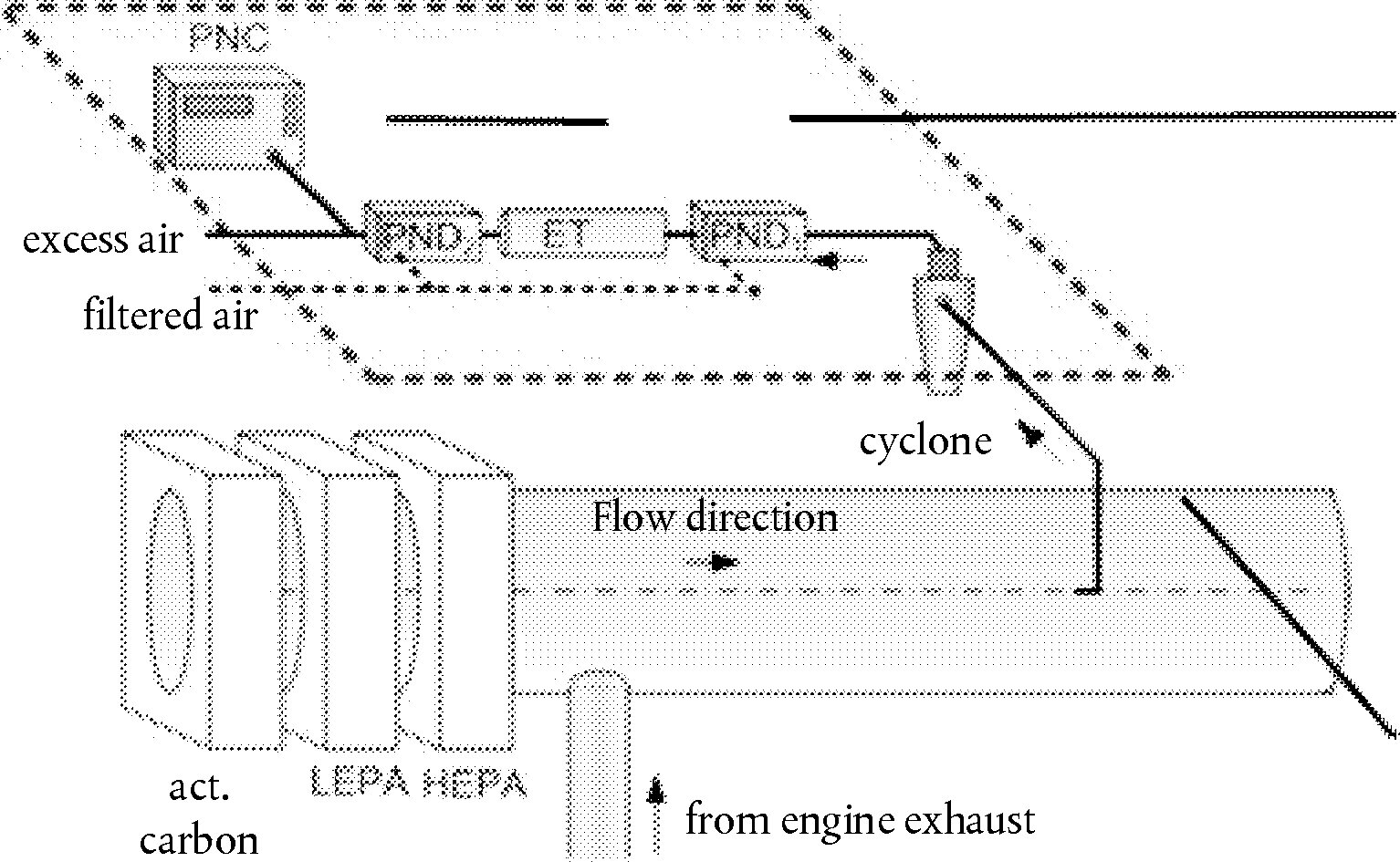 Eur Lex 02017r0654 20180314 En Flow Diagram Besides Gas Forced Air Furnace On Generator