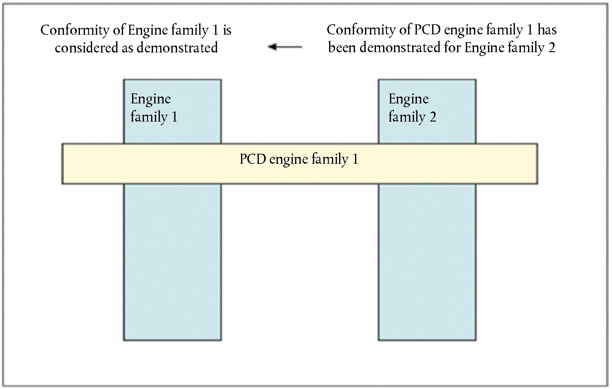 Eur Lex 02017r0654 20180807 En Topic Electric Fan Wiring Diagram Read 2384 Times Image