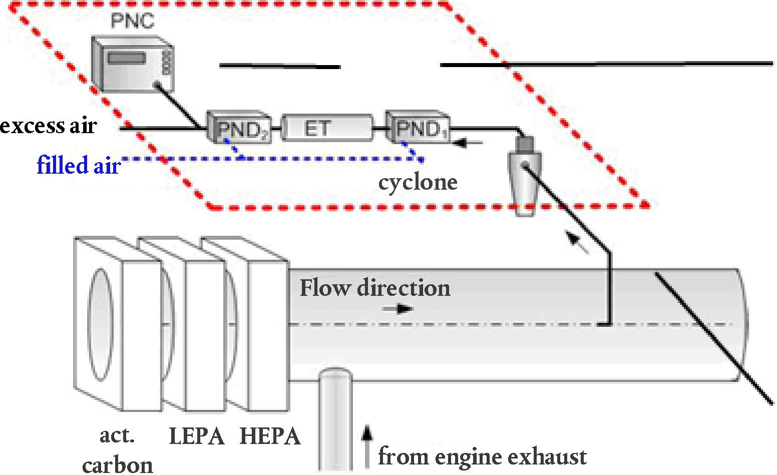 Eur Lex 02017r0654 20180807 En 1974 International 1700 Wiring Diagram