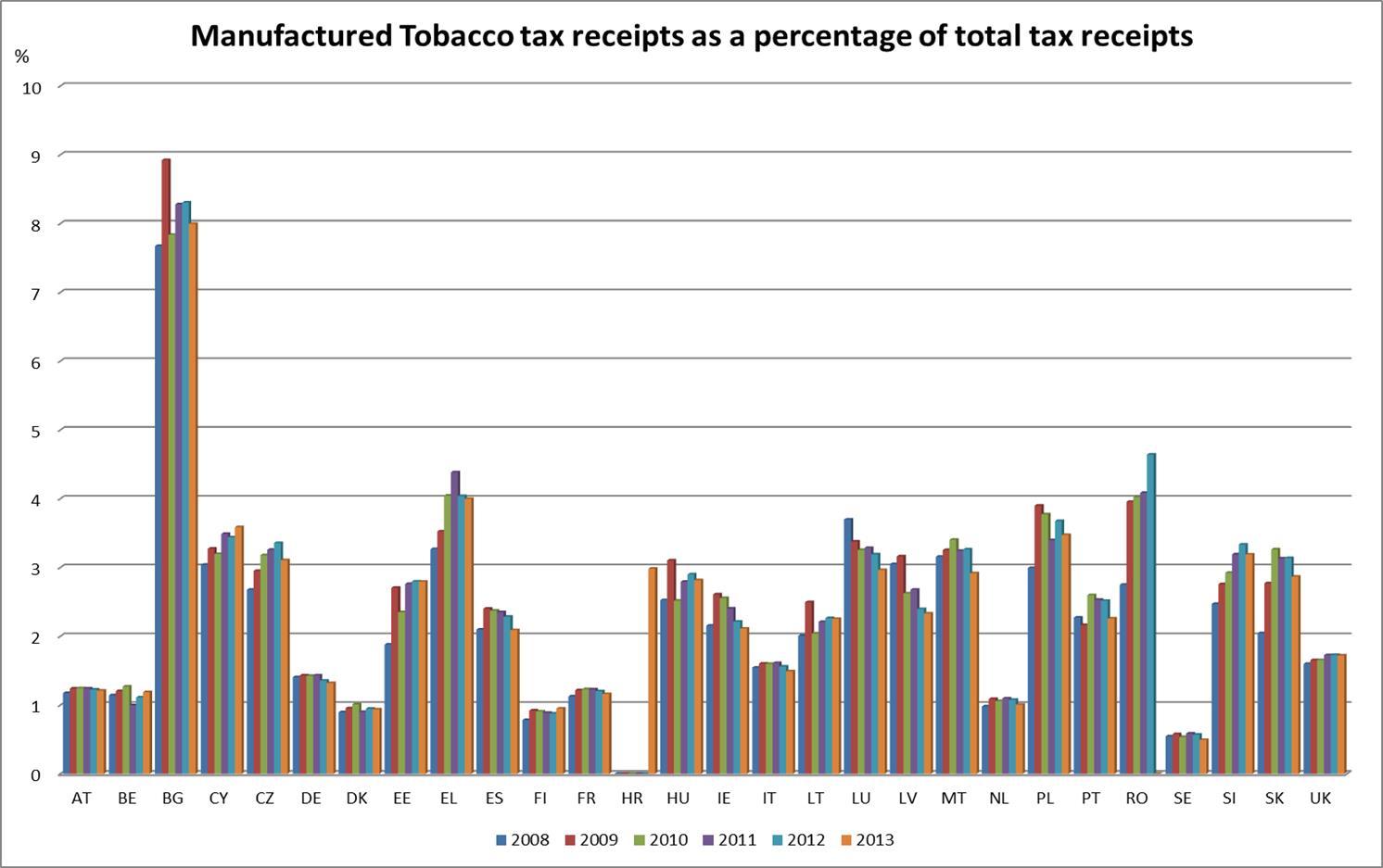 Bg annual report 2011 pdf tax