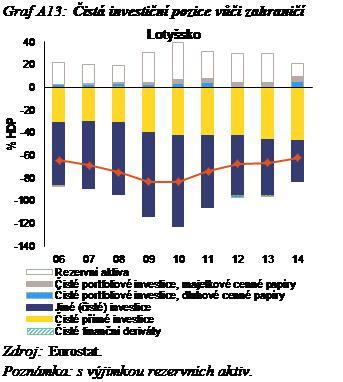 Nebankovní půjčky door spoluprácení