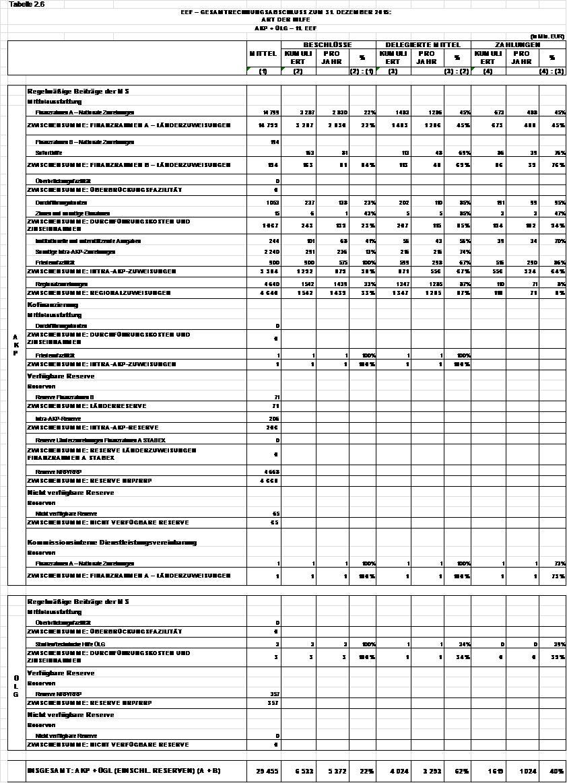 Nice Kostenlose Strategieplan Vorlage Ensign - FORTSETZUNG ...