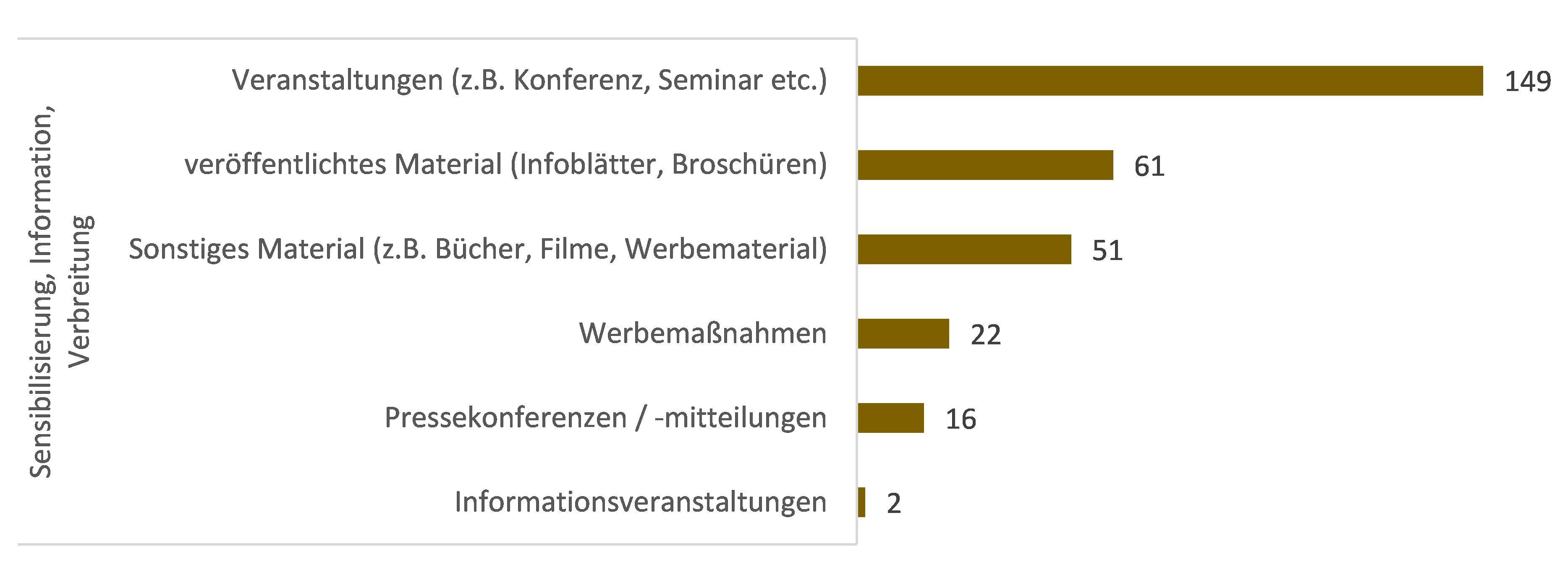 Groß Bestandskoordinator Fortsetzungsformat Bilder - Entry Level ...
