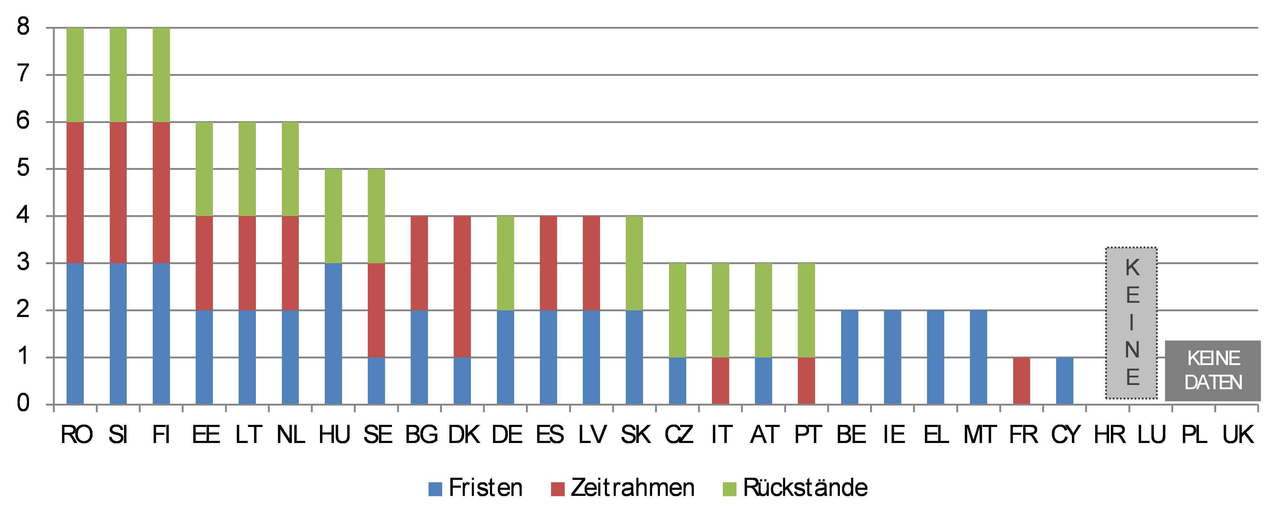 EUR-Lex - 52017DC0167 - EN - EUR-Lex