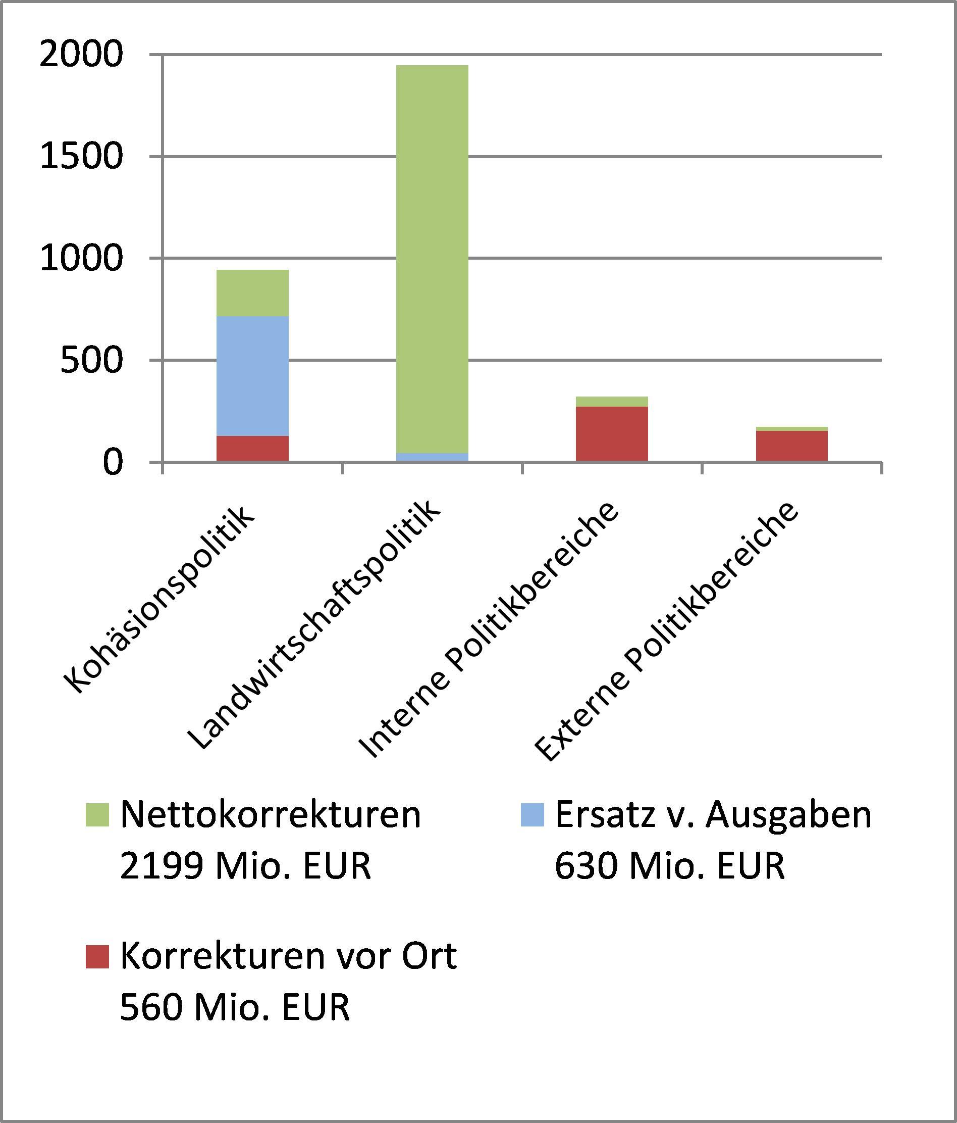 Nett 84 Außergewöhnliche Diagramm Gegen Diagramm Ideen - Elektrische ...