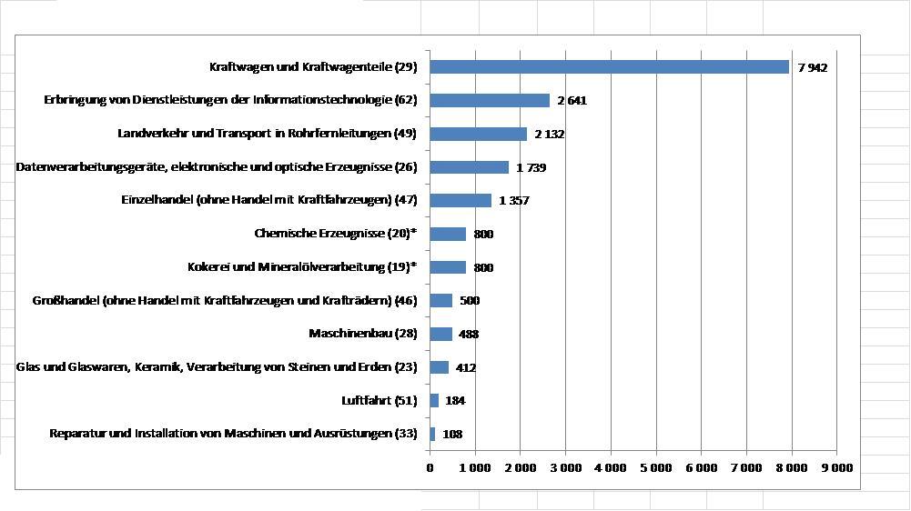 Funky Kombiniert Gasgesetz Arbeitsblatt Antwortschlüssel Pattern ...