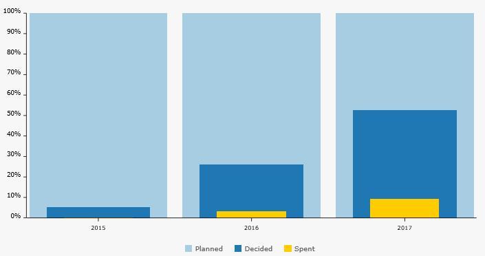 world of tanks matchmaking chart 9.2