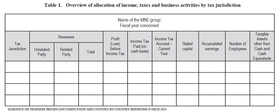 Eur lex 52016sc0117 en eur lex in the sixth column of the template the reporting mne should state the total amount of income tax actually paid during the relevant fiscal year flashek Choice Image