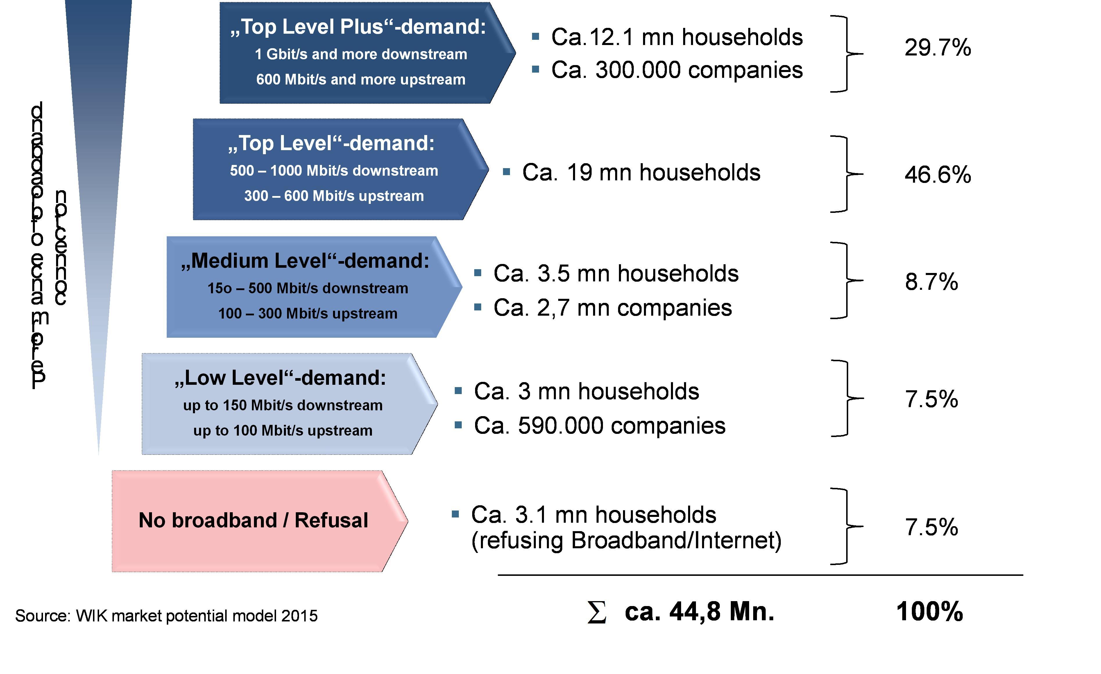 Eur Lex 52016sc0303 En Power Distribution Switch Mic 2025 1