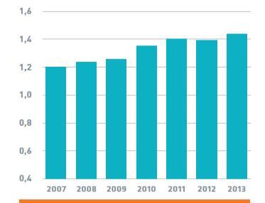 Eur lex 52016sc0385 en eur lex figure 28 evolution of the capacity margin in spain sciox Images