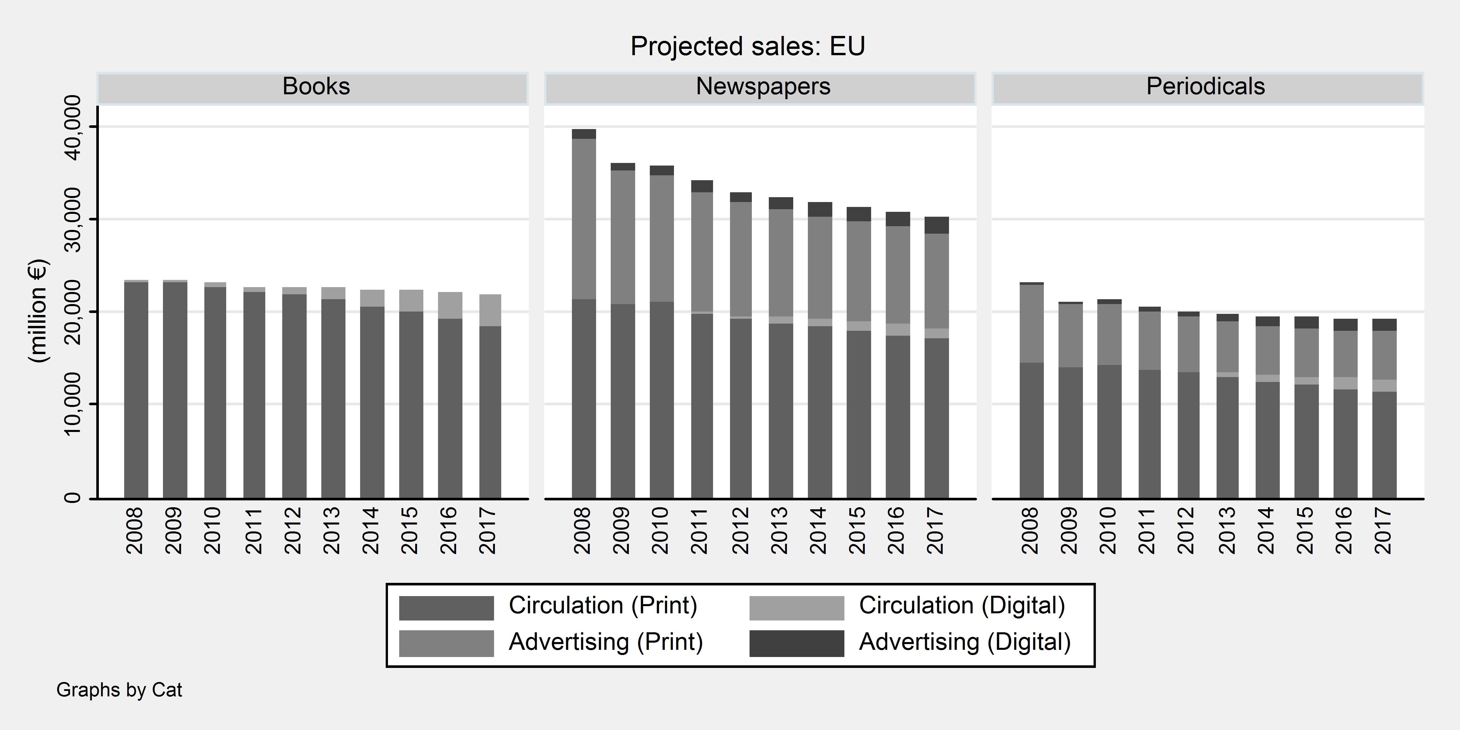 Eur lex 52016sc0392 en eur lex table 5 expenditure by sector and source of revenue fandeluxe Choice Image