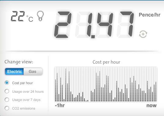 yr no zagreb hour by hour