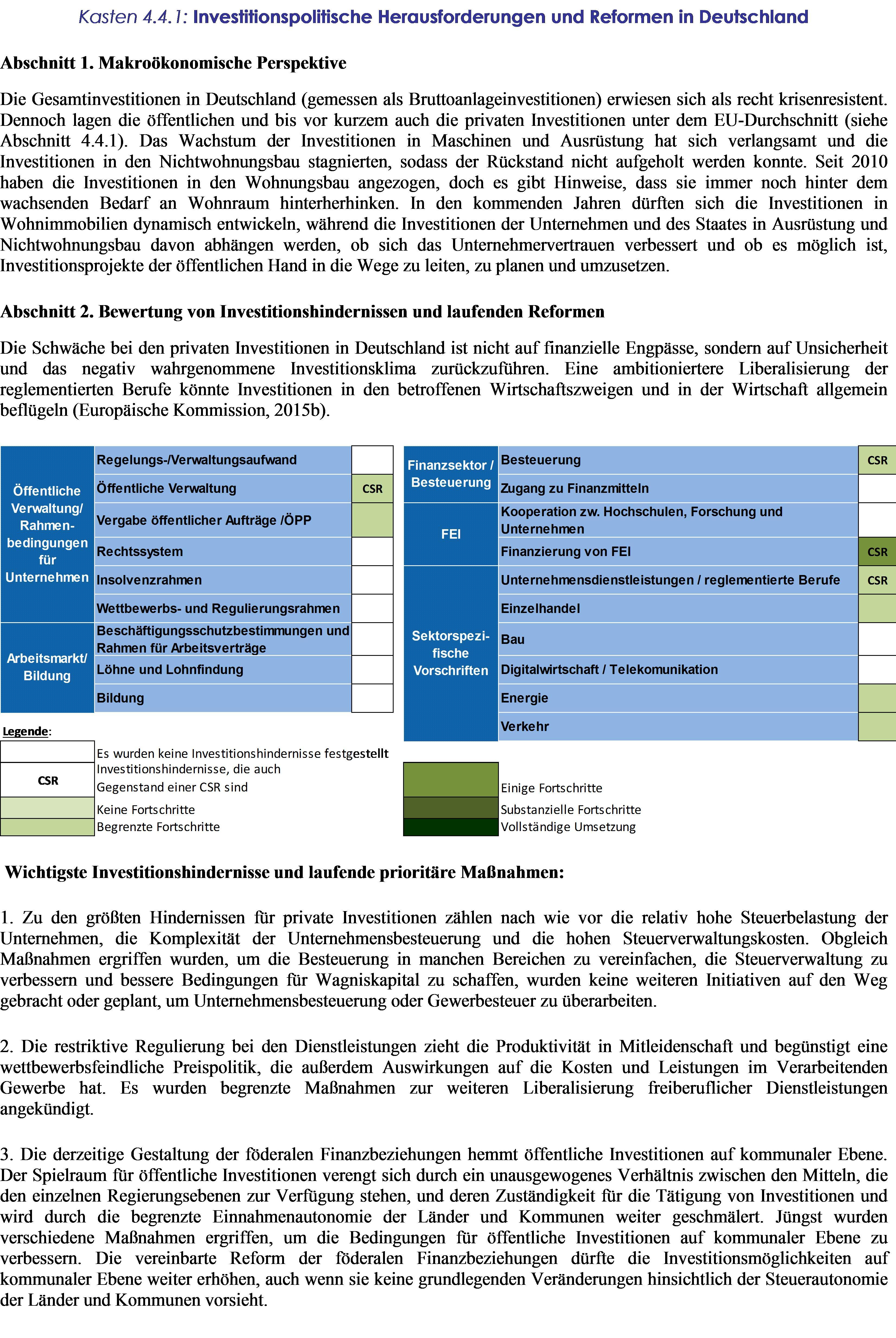 Großartig Drahtseilgruppen Und Hardware Galerie - Elektrische ...
