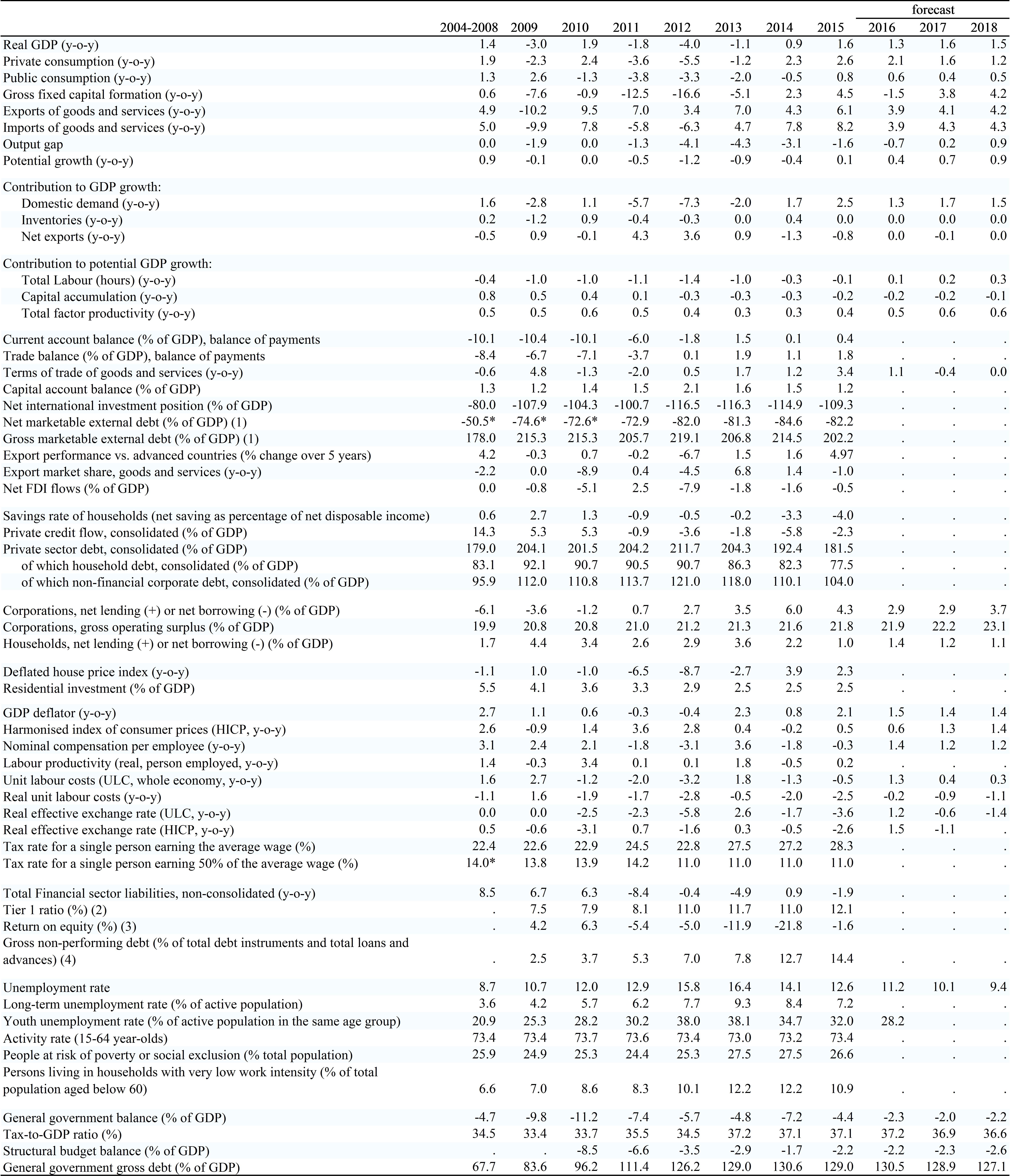 economics terms word search puzzle key