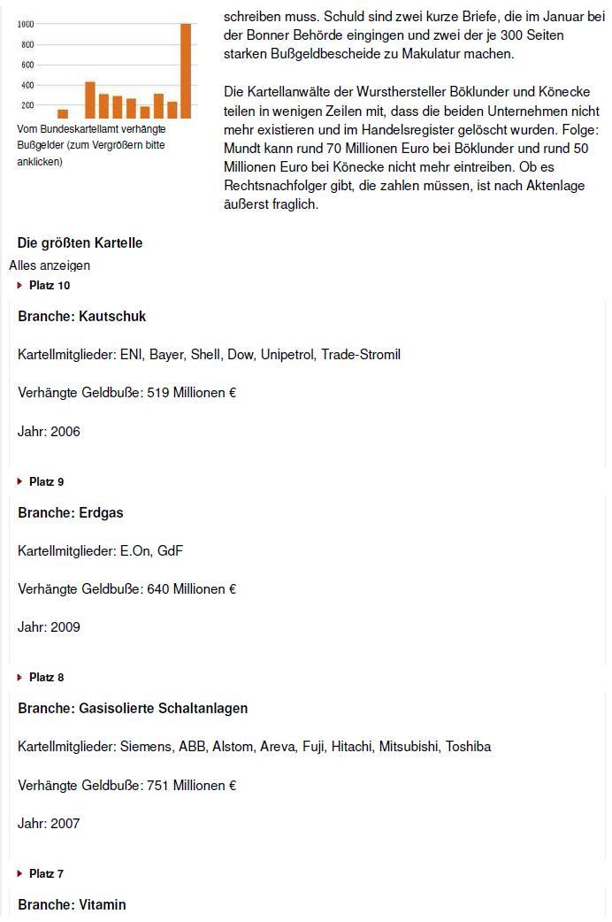 Groß Als Datenrahmen R Zeitgenössisch - Badspiegel Rahmen Ideen ...