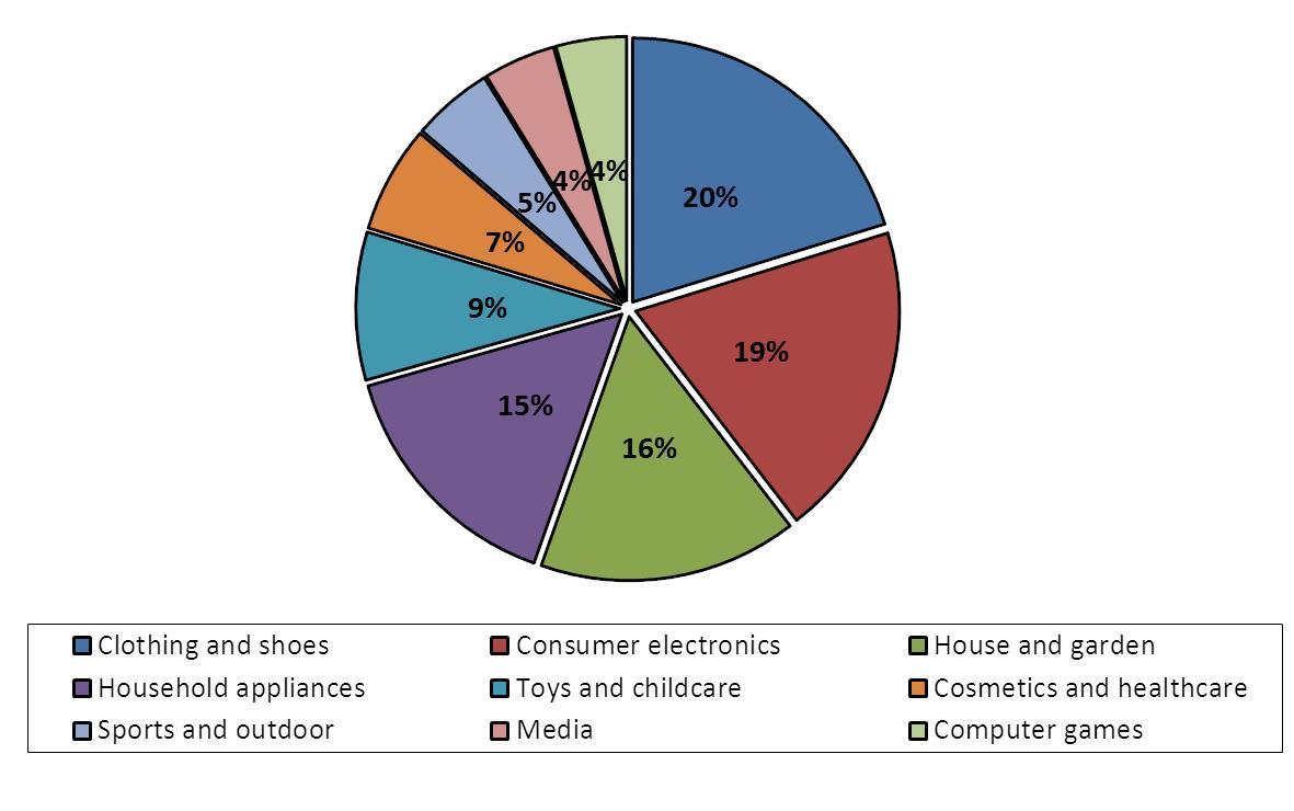 Eur Lex 52017sc0154 En Geo Prizm Engine Diagram Freeze Plugs 452 Restrictions On The Use Of Price Comparison Tools