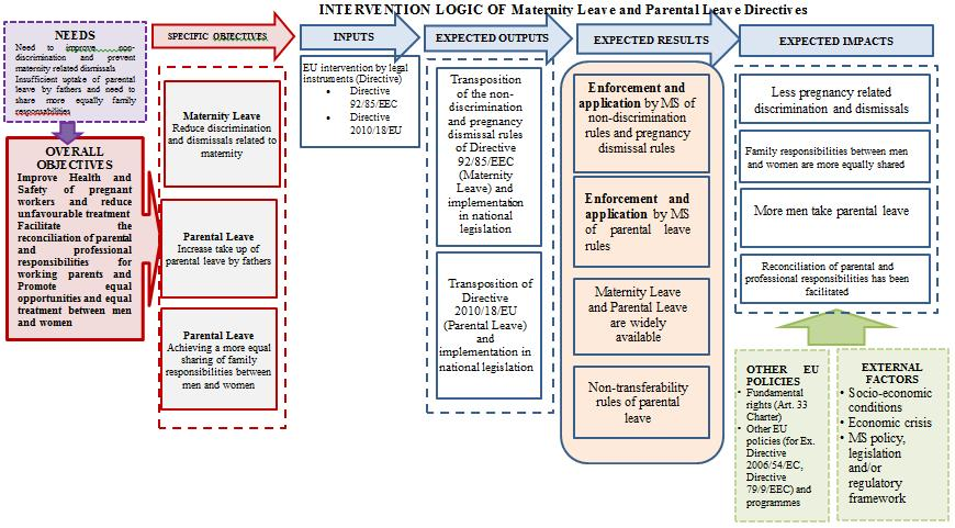 Eurofund investments paternal definition timm wellens explore investments