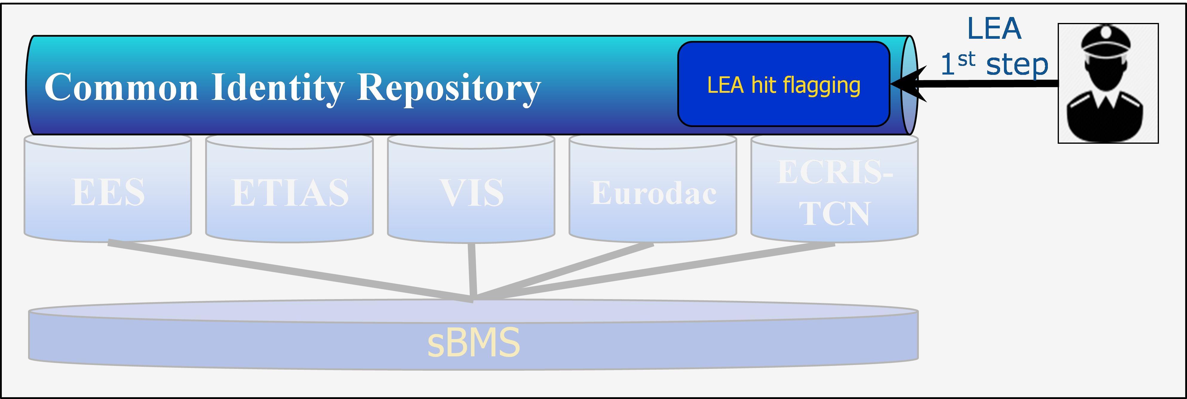 EUR-Lex - 52017SC0473 - EN - EUR-Lex