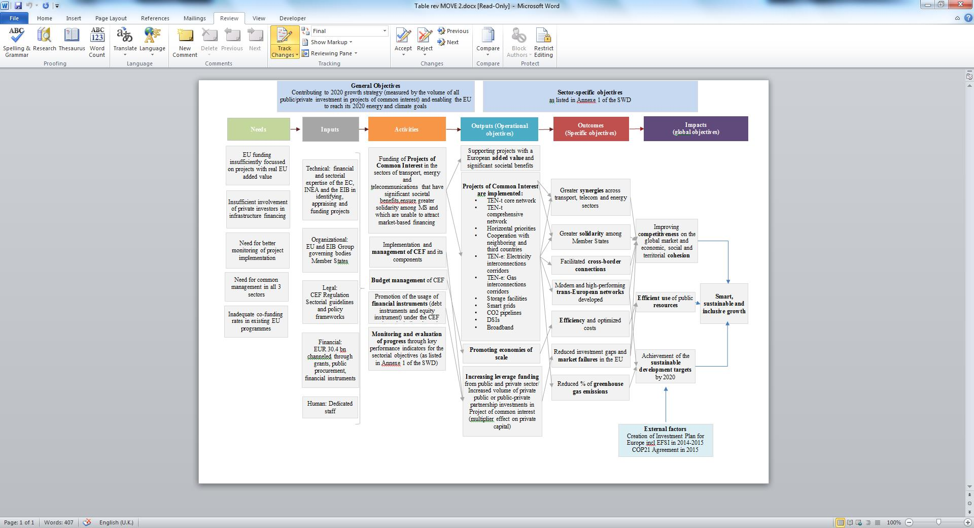 Eur Lex 52018sc0044 Fr Capital Logic Is A Powerful Graphical And Designmanagement Cef Intervention