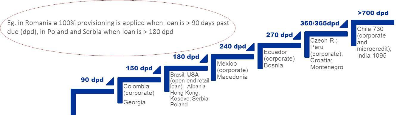 Cash loans mansfield tx image 5