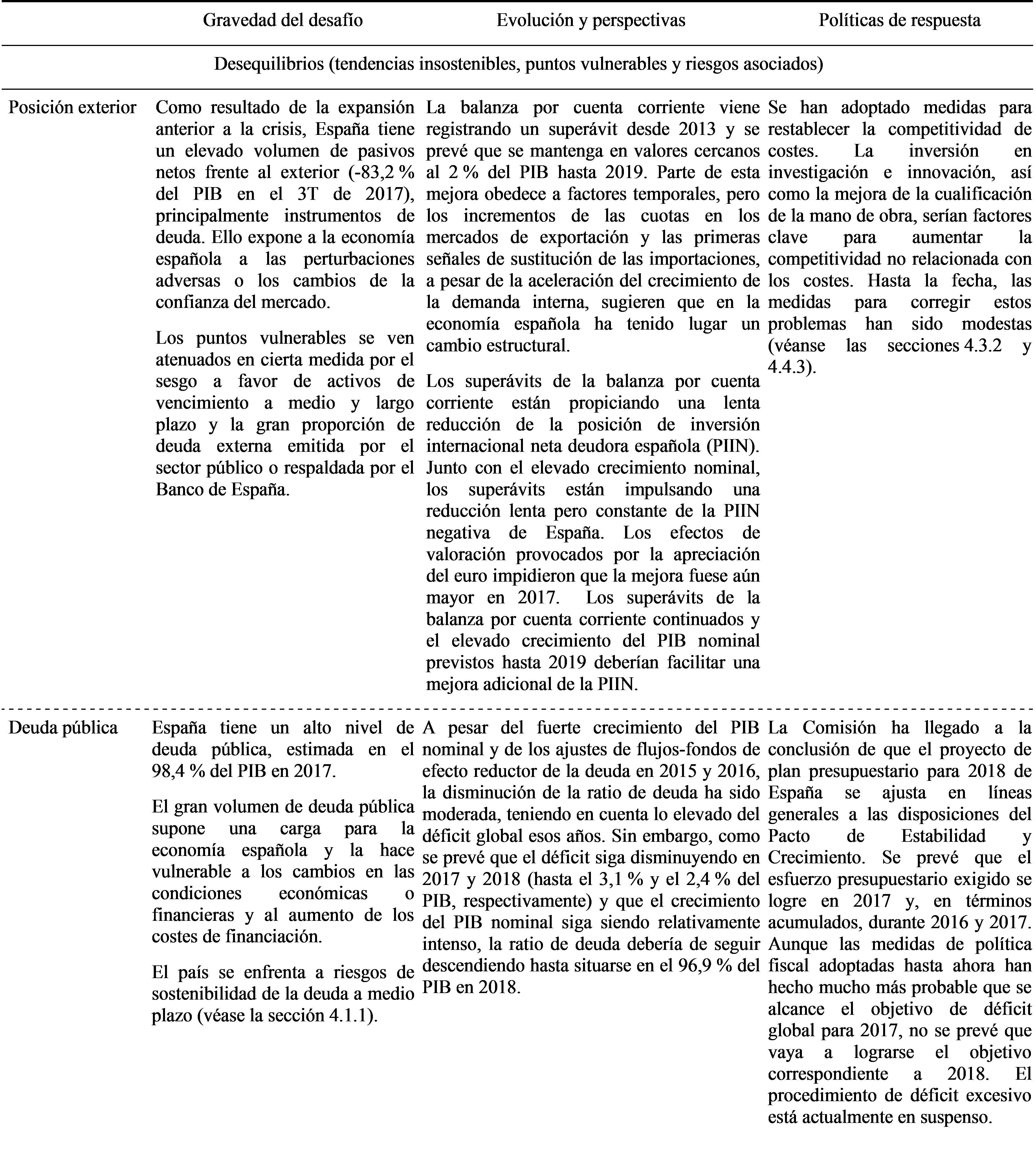 EUR-Lex - 52018SC0207 - EN - EUR-Lex