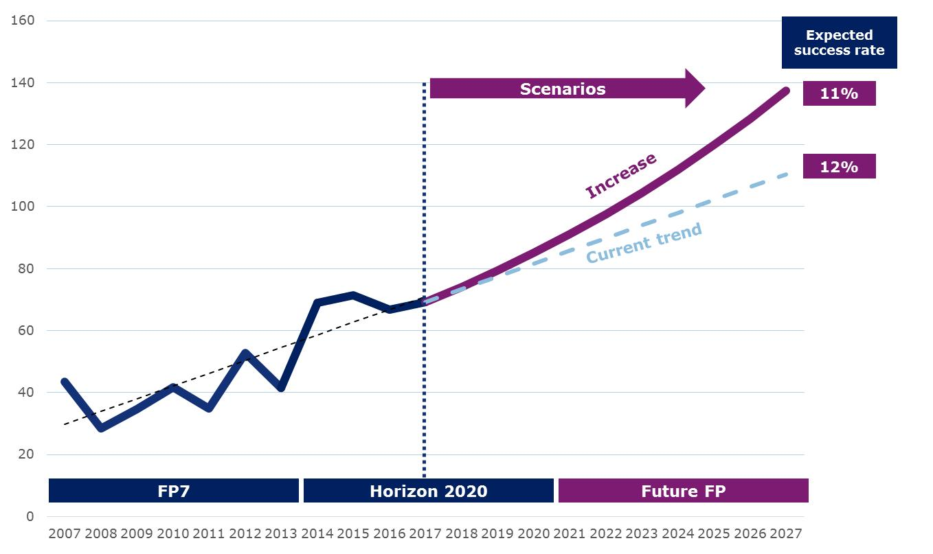 149 Demand For Niobium May Grow 60 By 2015 Says Brasil Mineral >> European Flag European Commission Brussels 7 6 2018 Swd