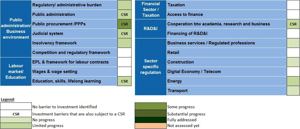 babf1e3e02aa ... shows clear success in some industrial sectors