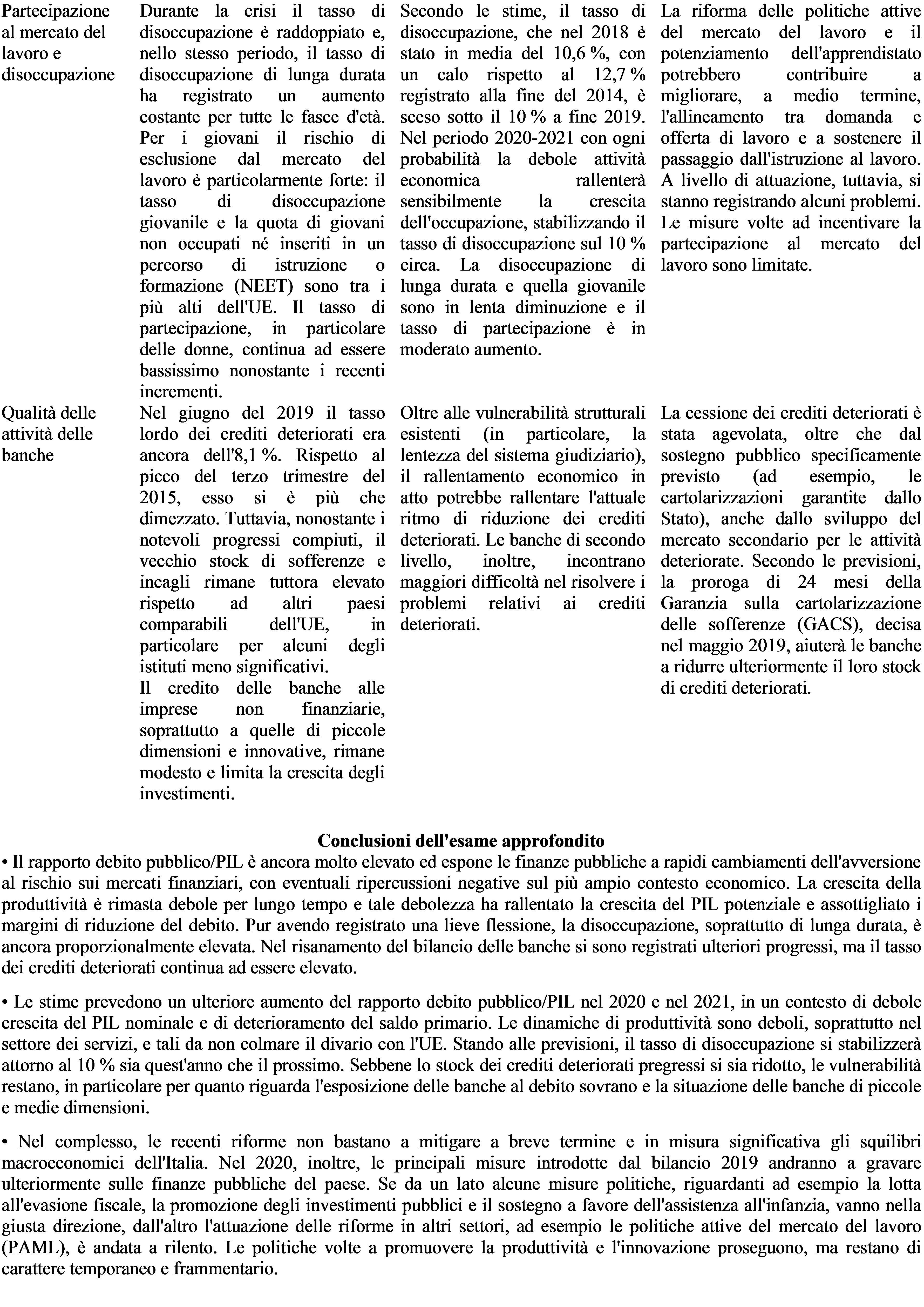 Immc Swd 282020 29511 20final Ita Xhtml 29 It Autre Document Travail Service Part1 V2 Docx