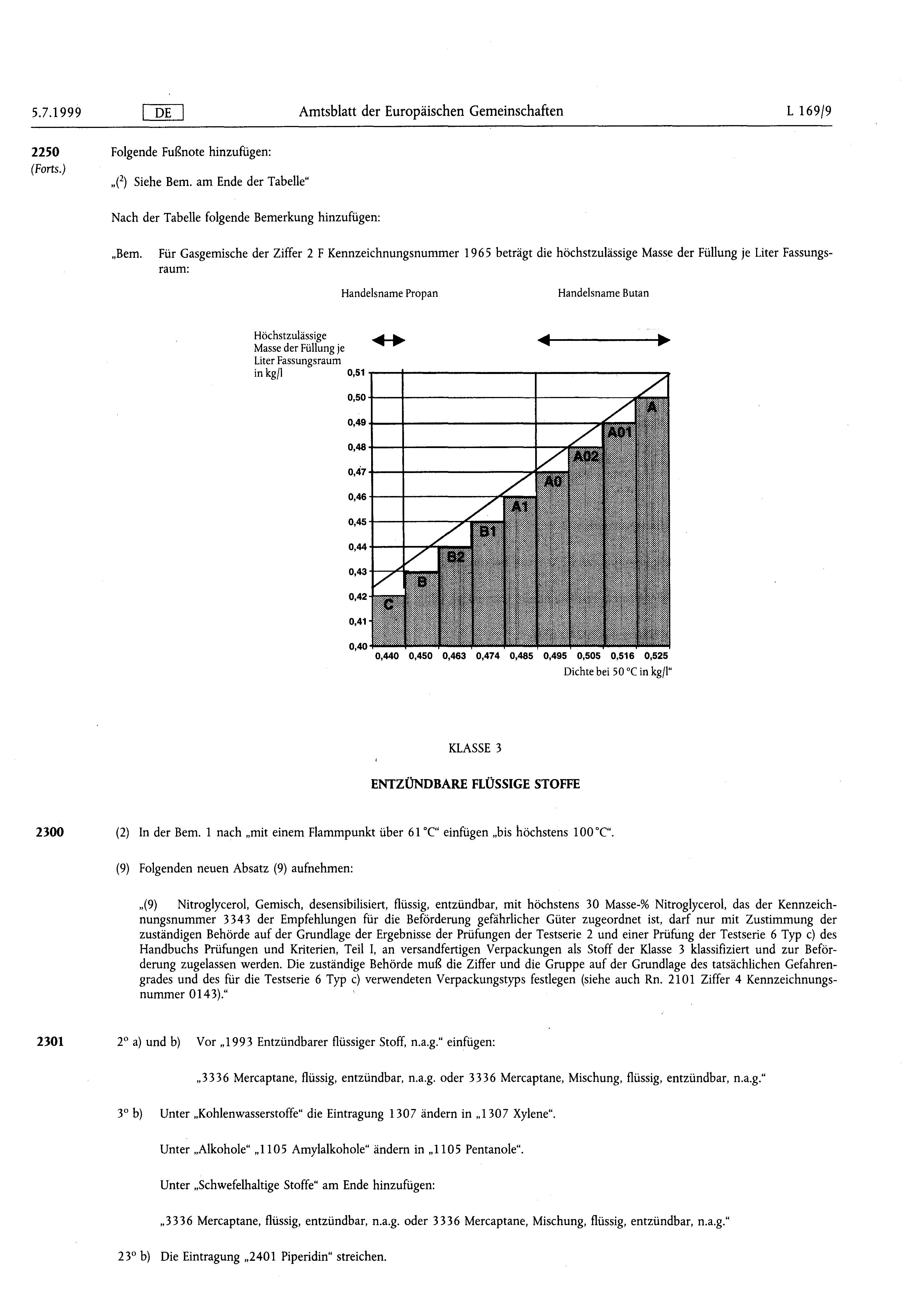 EUR-Lex - 01999L0047-19990706 - MT - EUR-Lex