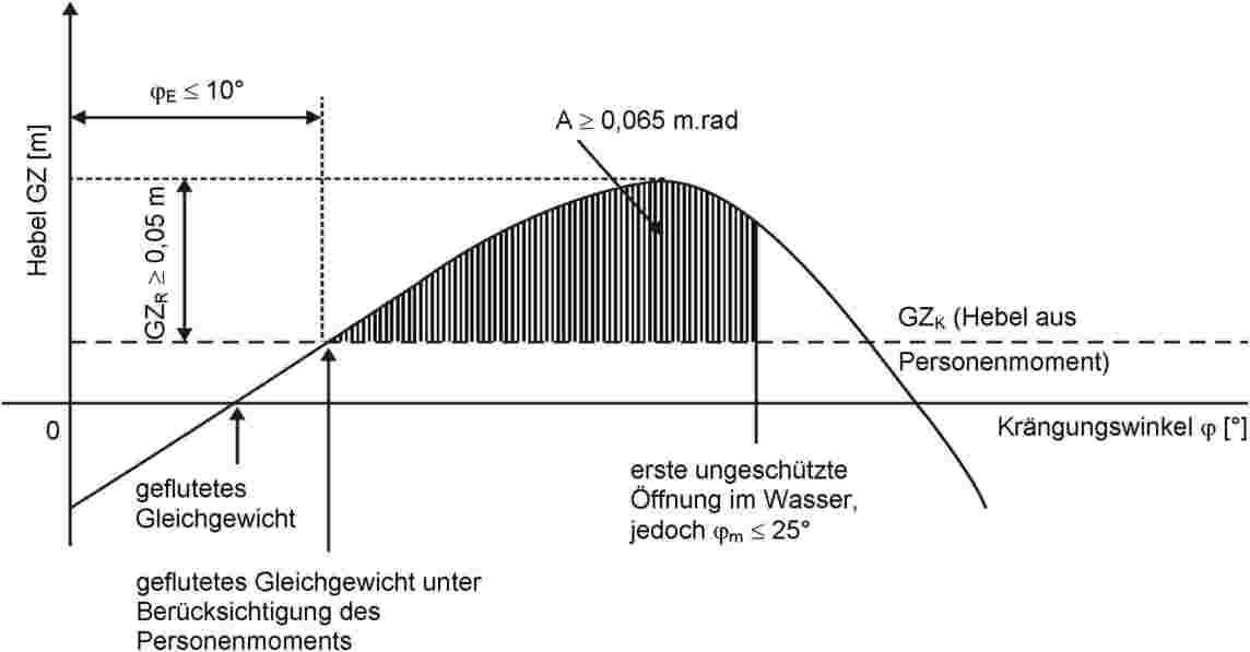 Großzügig 1993 Ausweichen Schaltplan Ideen - Der Schaltplan ...