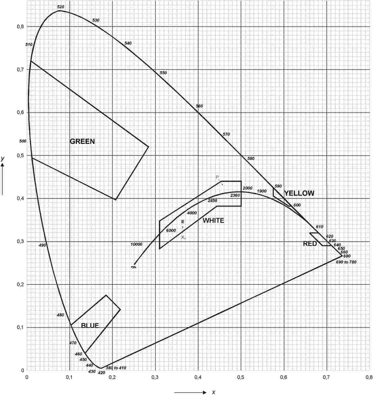 Eur Lex C2006 303e 03 En Rear Drum Brake Diagram 8 10 From 17 Votes 3