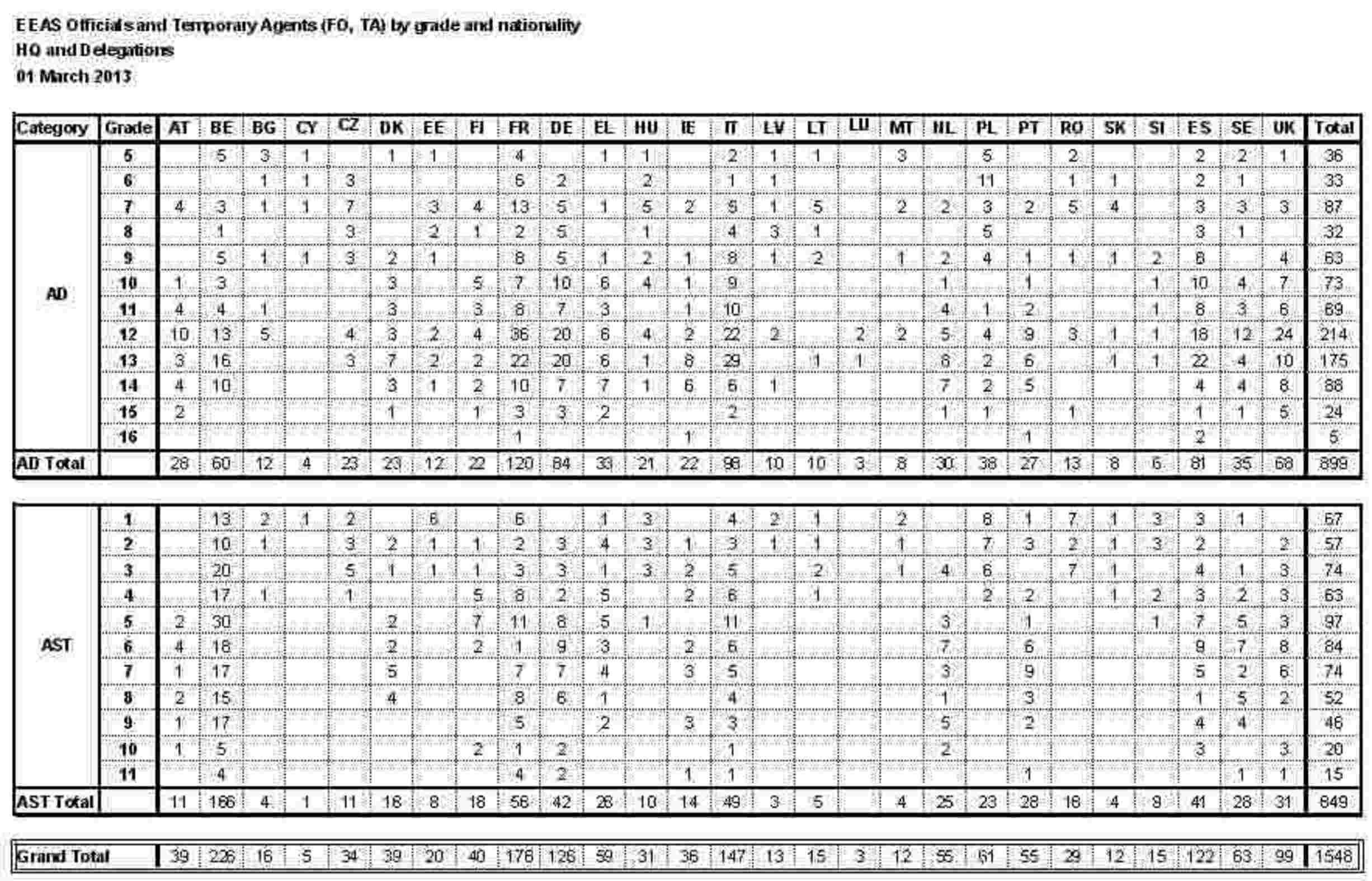 EUR-Lex - C:2013:355E:FULL - EN - EUR-Lex