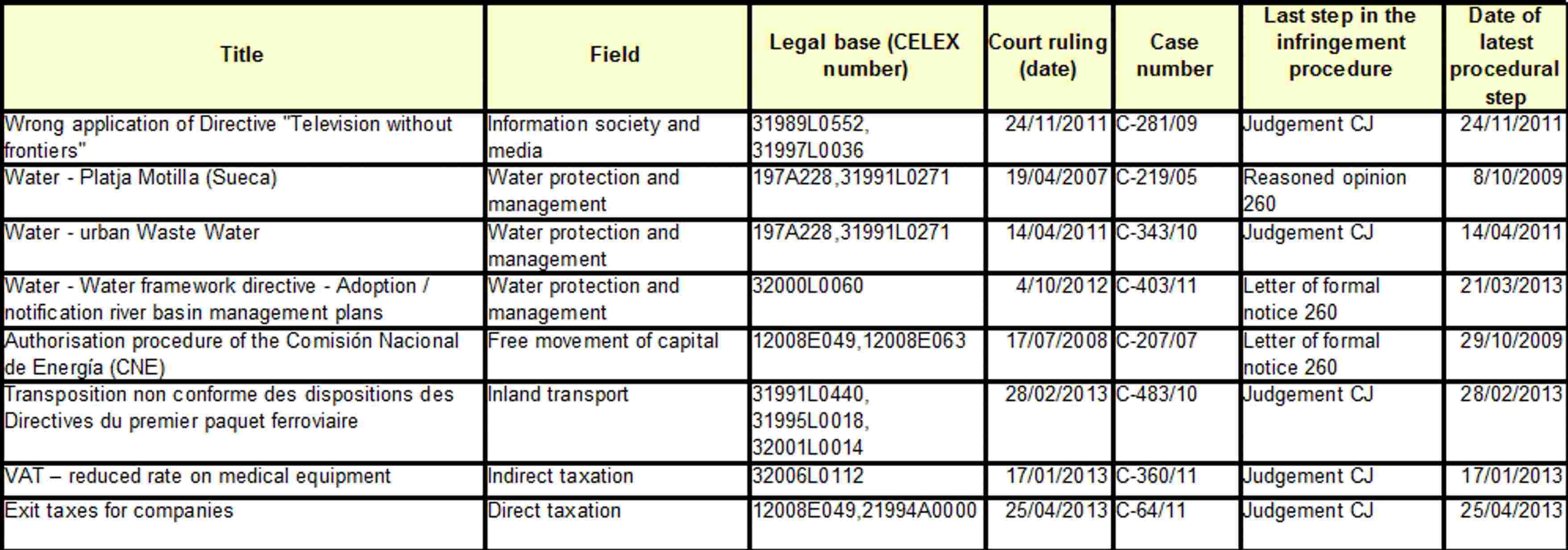 EUR-Lex - JOC_2014_046_E_0001_01 - EN - EUR-Lex
