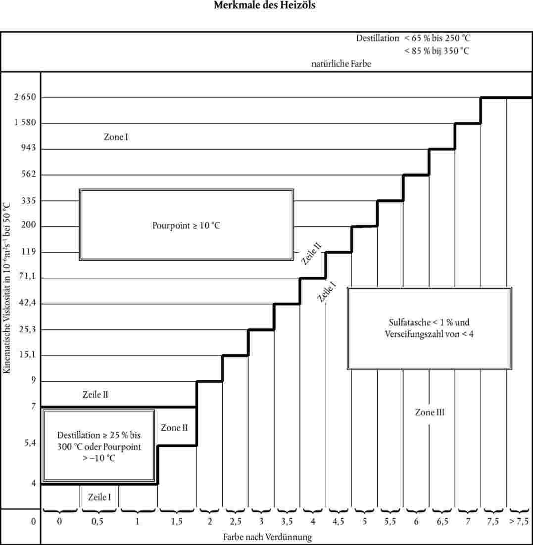 EUR-Lex - 52006XC0228(05) - EN - EUR-Lex