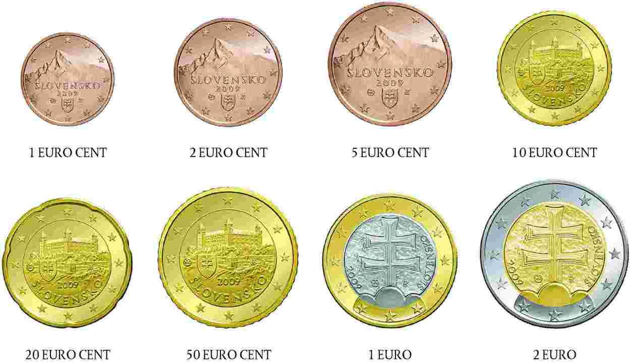 38f045e11 Ako vyzerajú euromince a ich zoznam