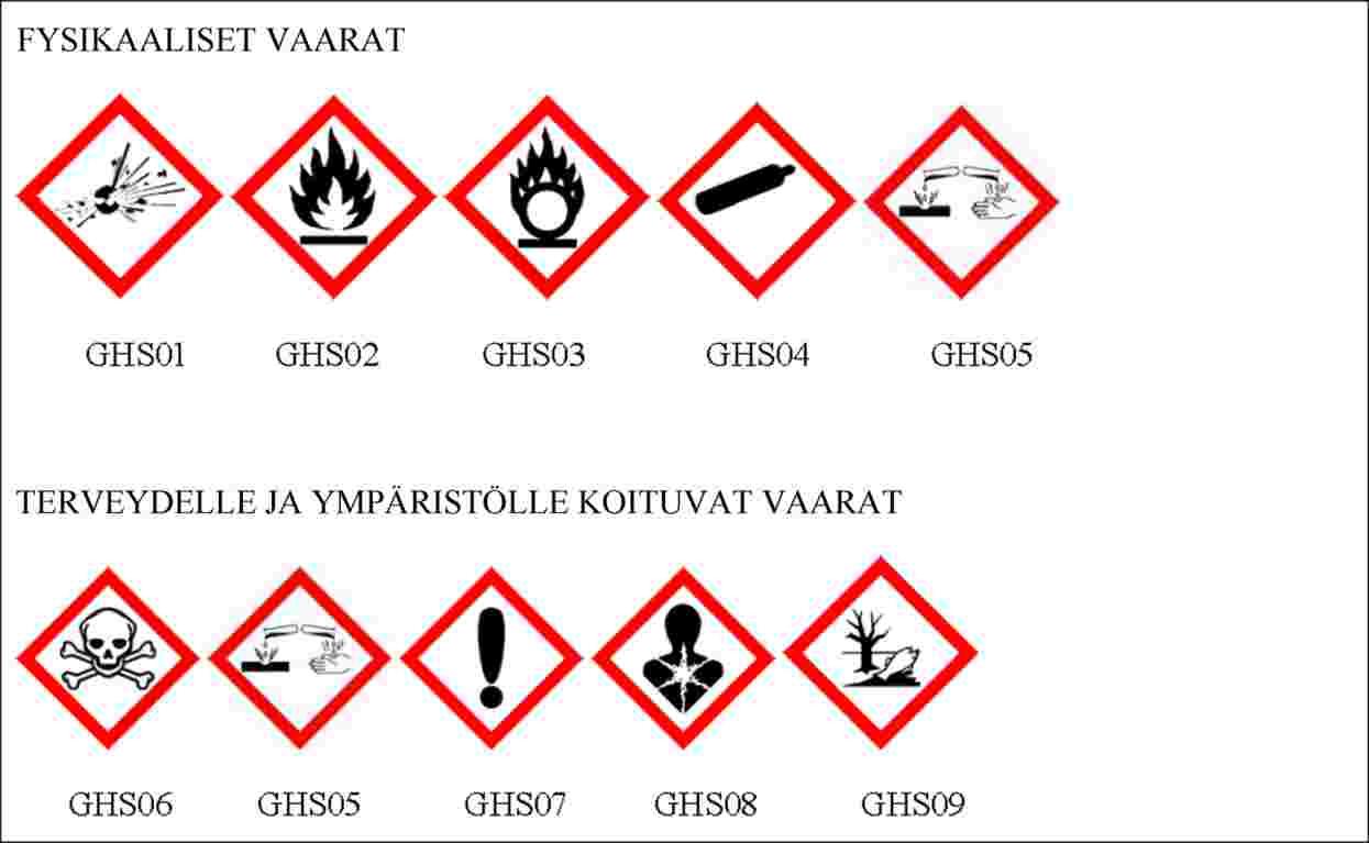 Image result for EU aikoo rajoittaa kemikaalien käyttöä tatuointimusteissa