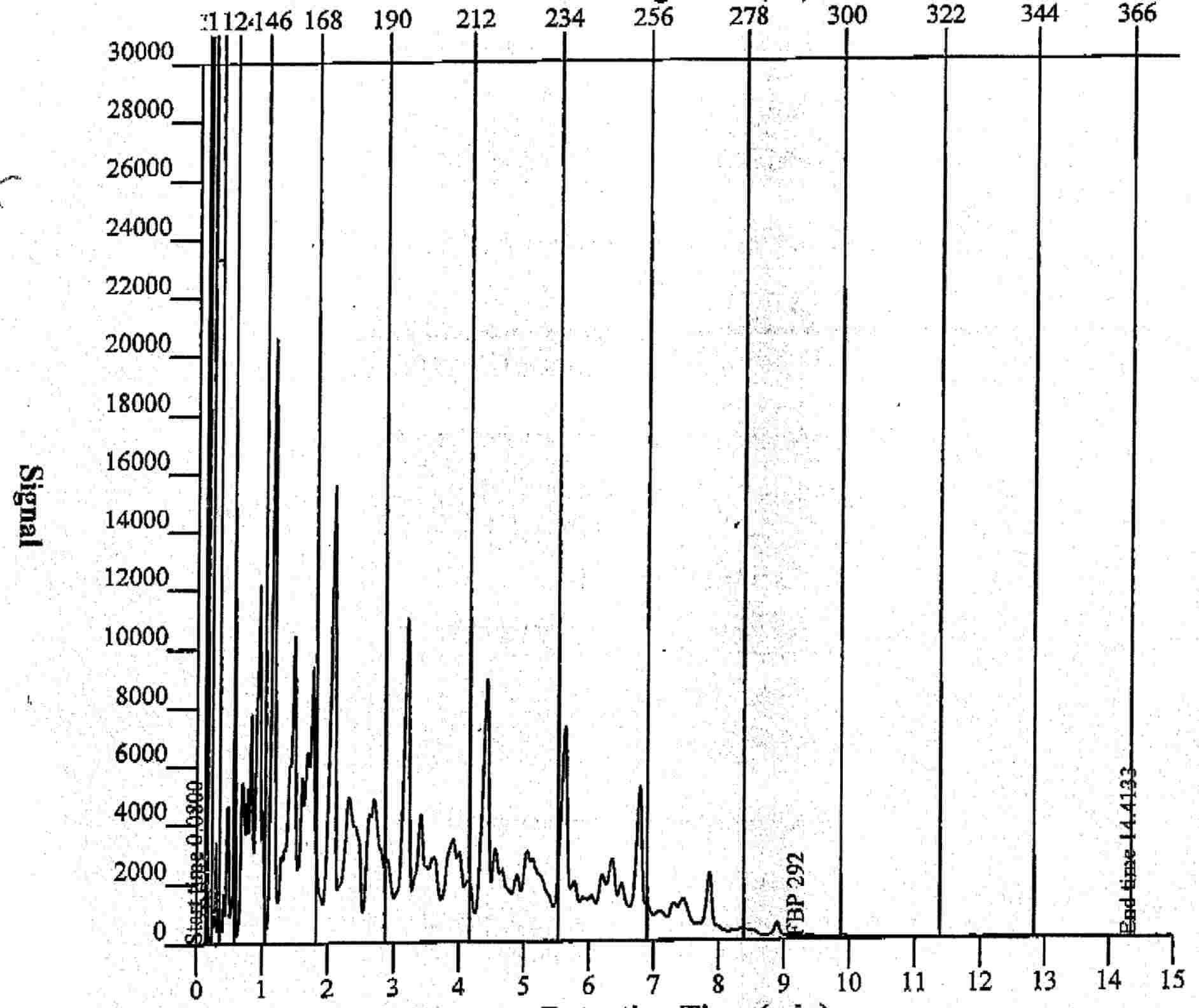 Eur Lex 52011xc050605 En Dental Lathe Wiring Diagram 2 Speed Image