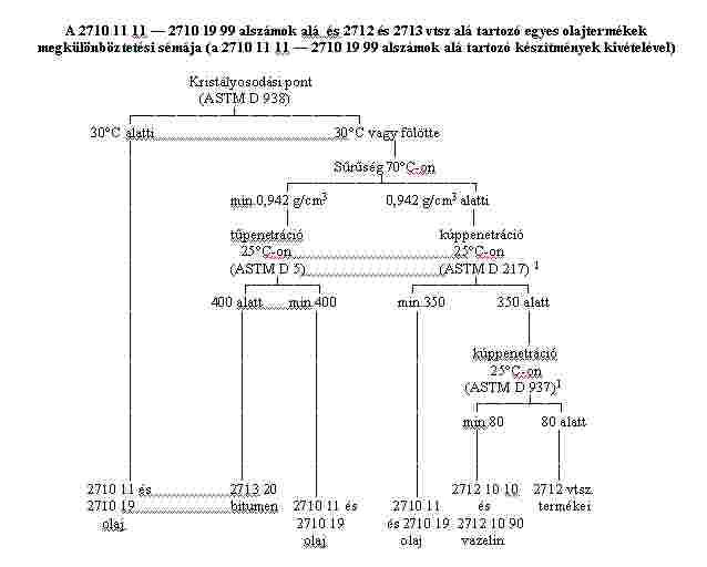 EUR-Lex - 52011XC0506(05) - EN - EUR-Lex bf5b7a71ff