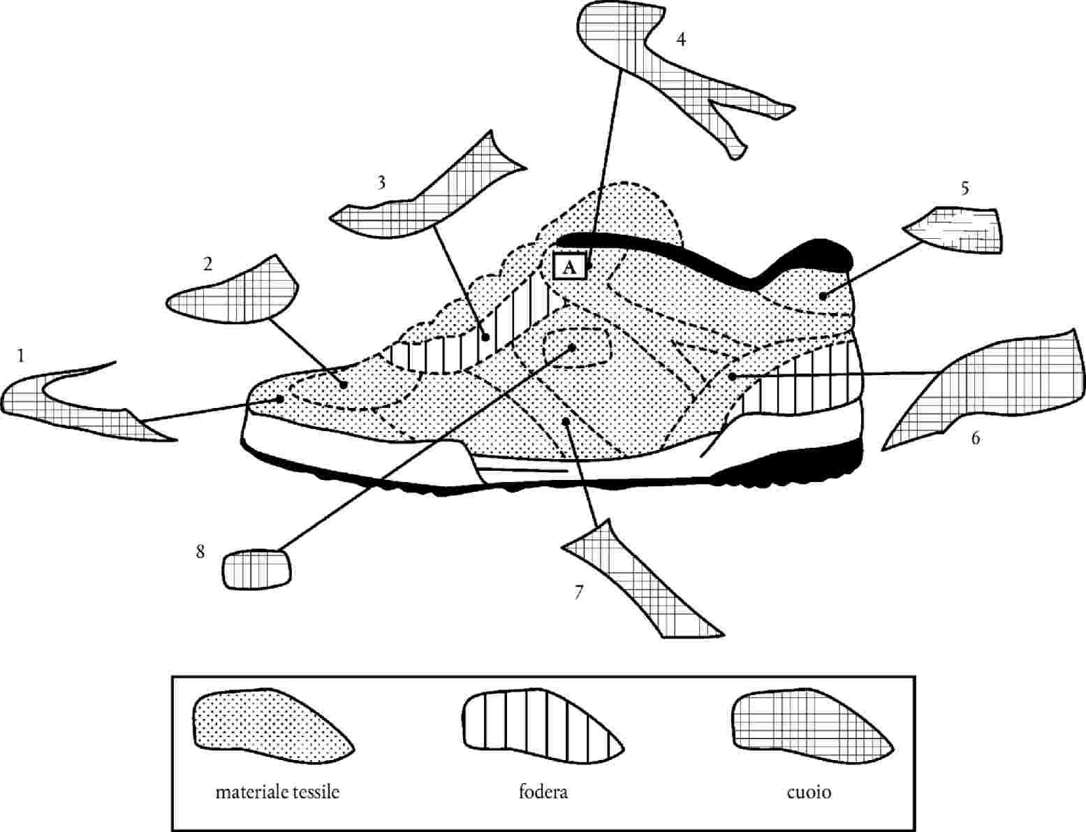 Footwear mould hs code