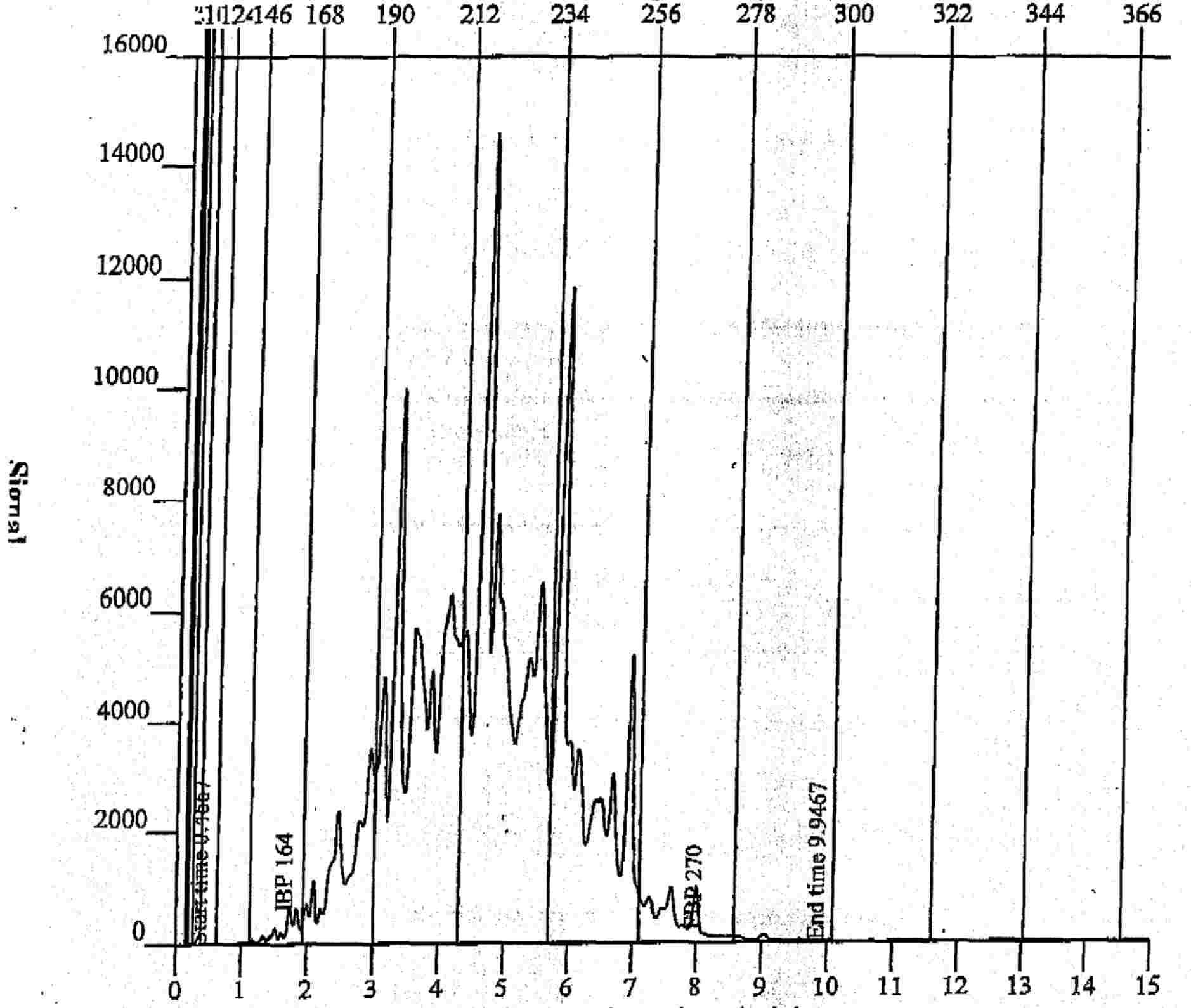 EUR-Lex - C:2011:137:FULL - EN - EUR-Lex