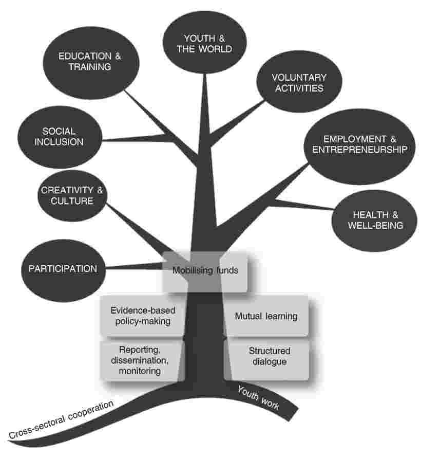 Frameworks of entrepreneurship