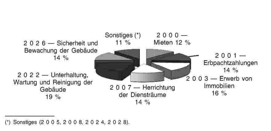 EUR-Lex - 52013XP0629(01) - EN - EUR-Lex